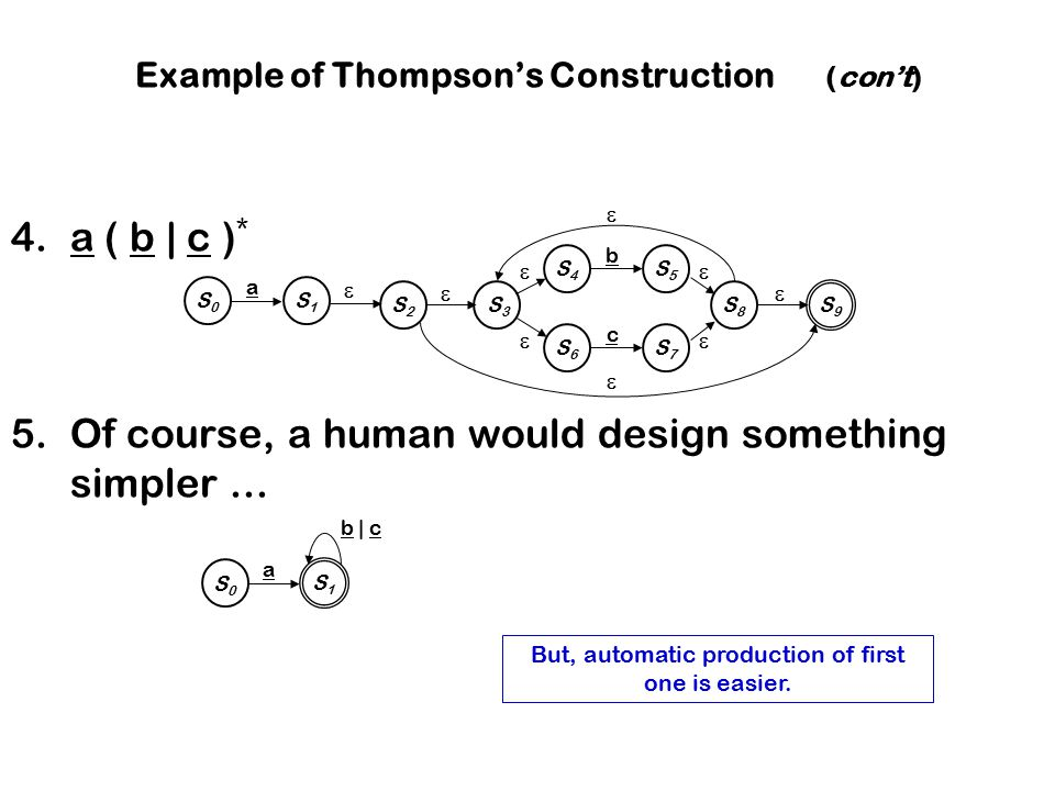 Example of Thompson's Construction (con't)