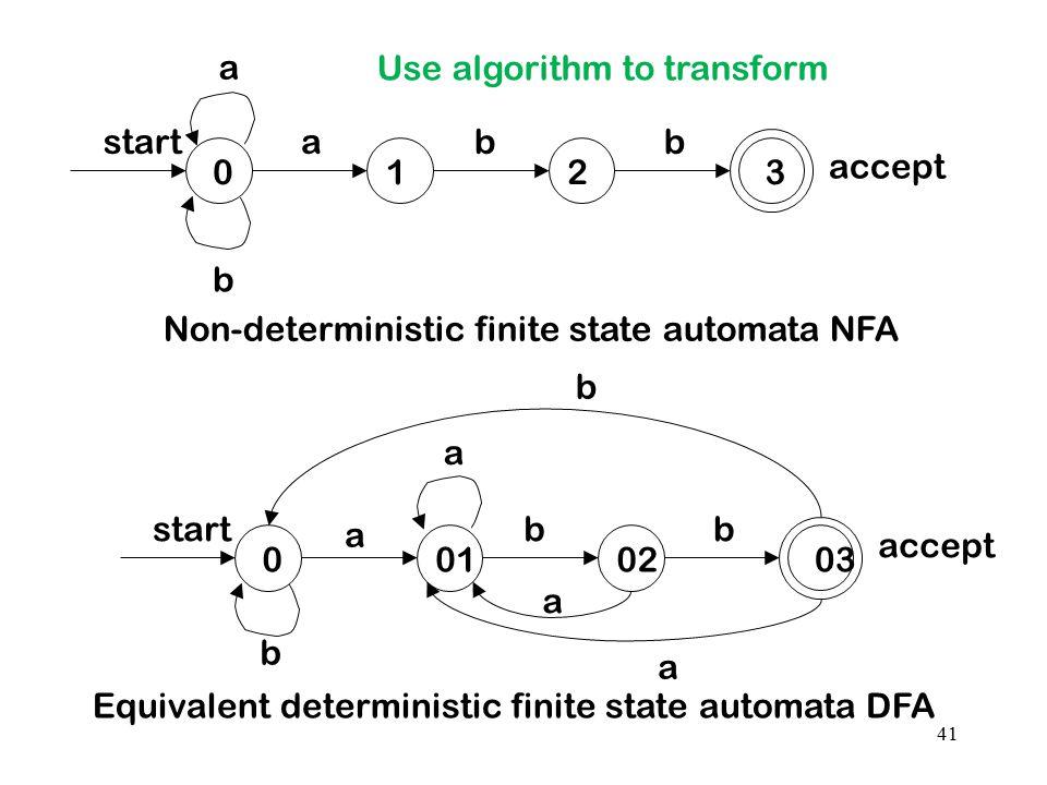 Use algorithm to transform