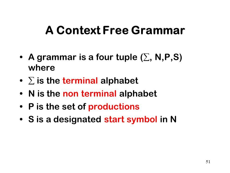 A Context Free Grammar A grammar is a four tuple (, N,P,S) where