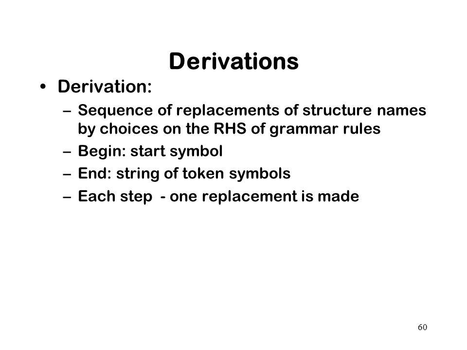 Derivations Derivation: