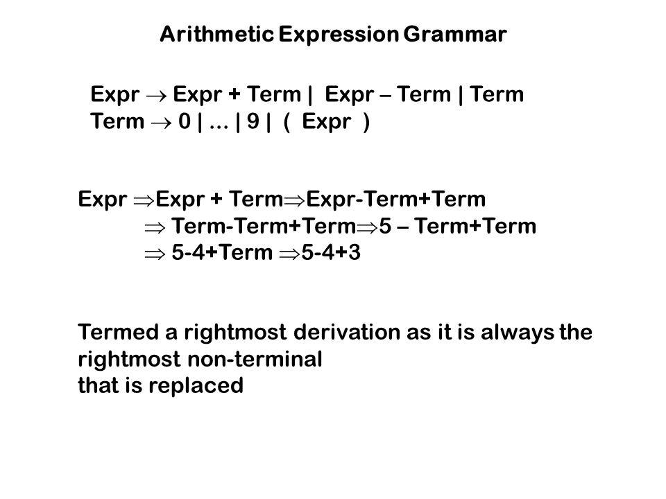 Arithmetic Expression Grammar