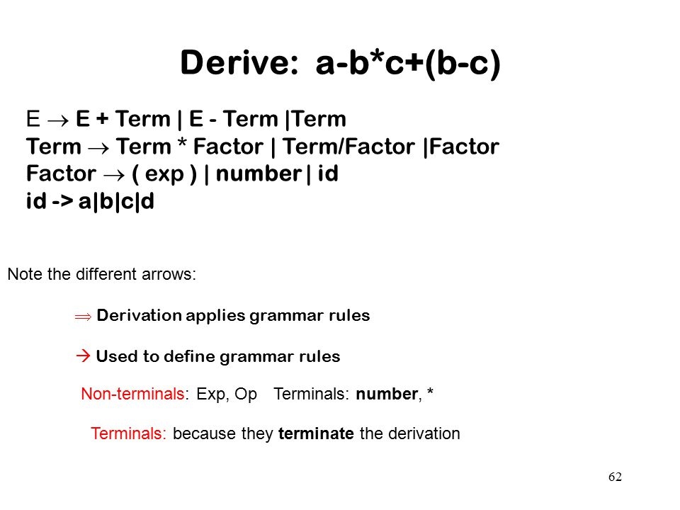 Derive: a-b*c+(b-c) E  E + Term | E - Term |Term