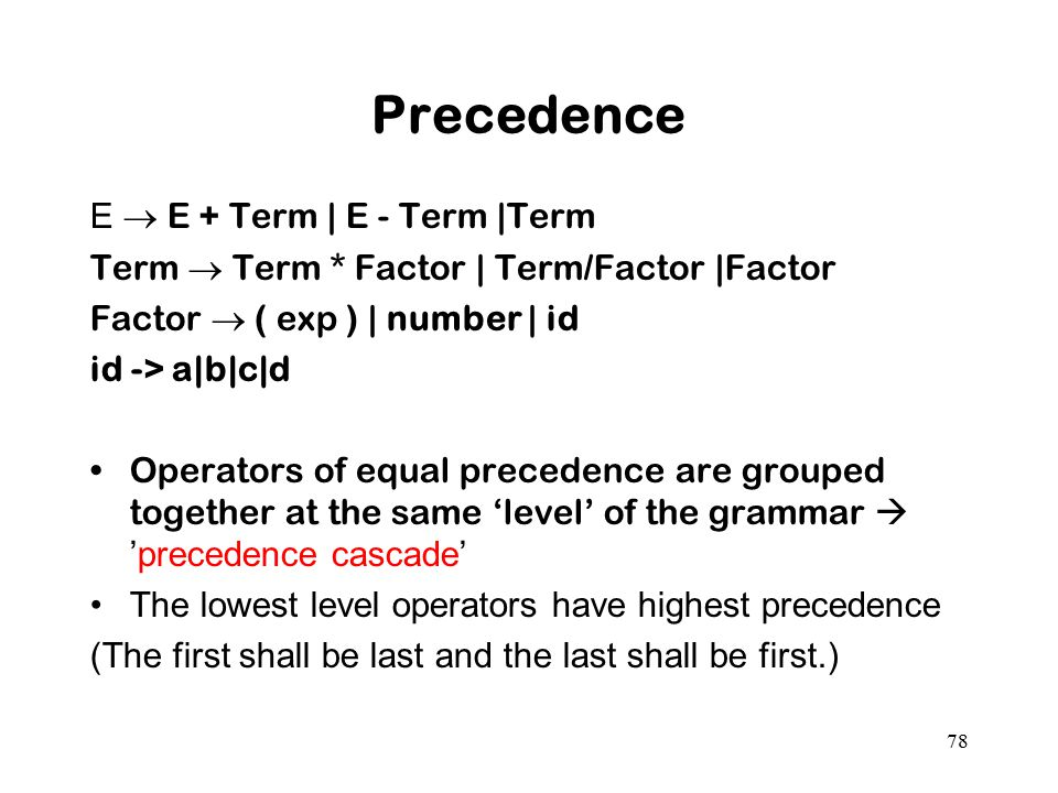 Precedence E  E + Term | E - Term |Term