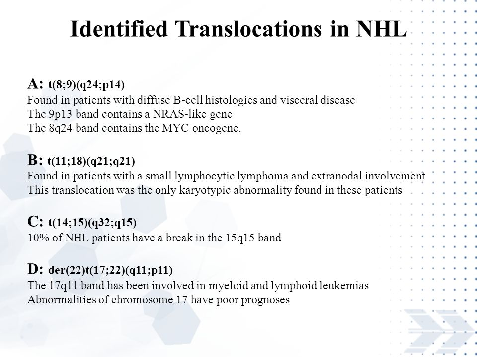 Identified Translocations in NHL