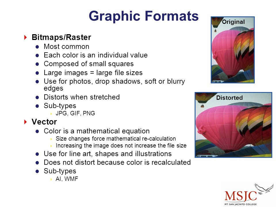 Graphic Formats Bitmaps/Raster Vector Most common