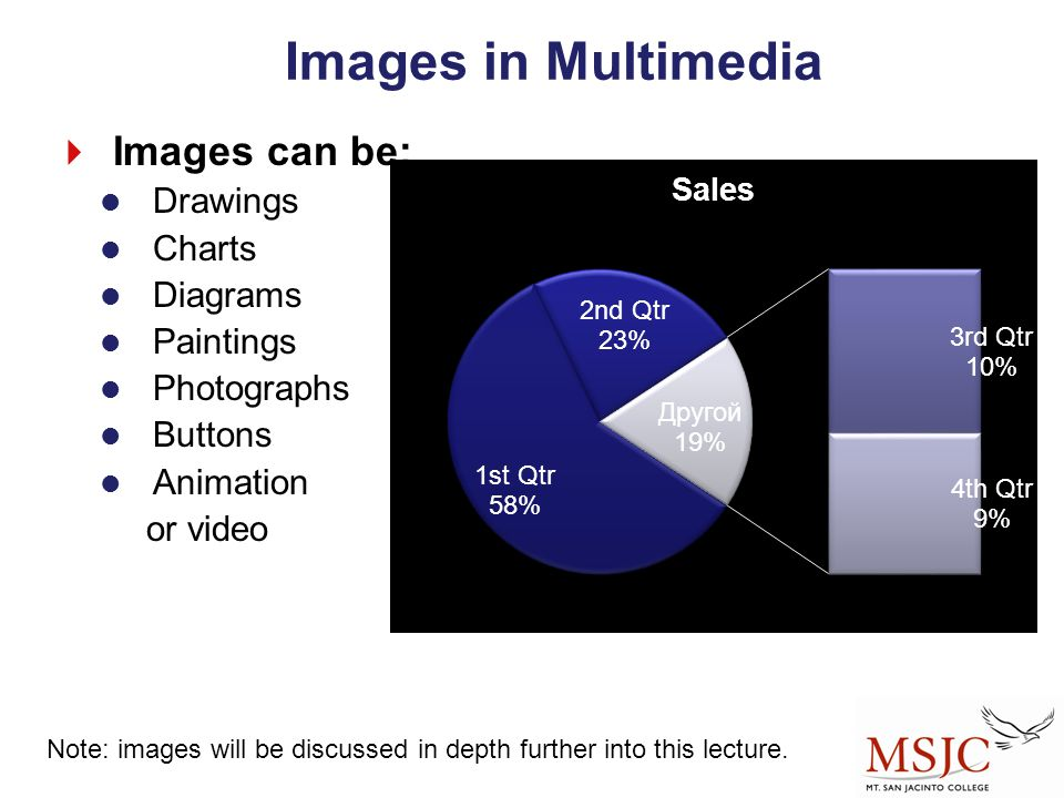 Images in Multimedia Images can be: Drawings Charts Diagrams Paintings