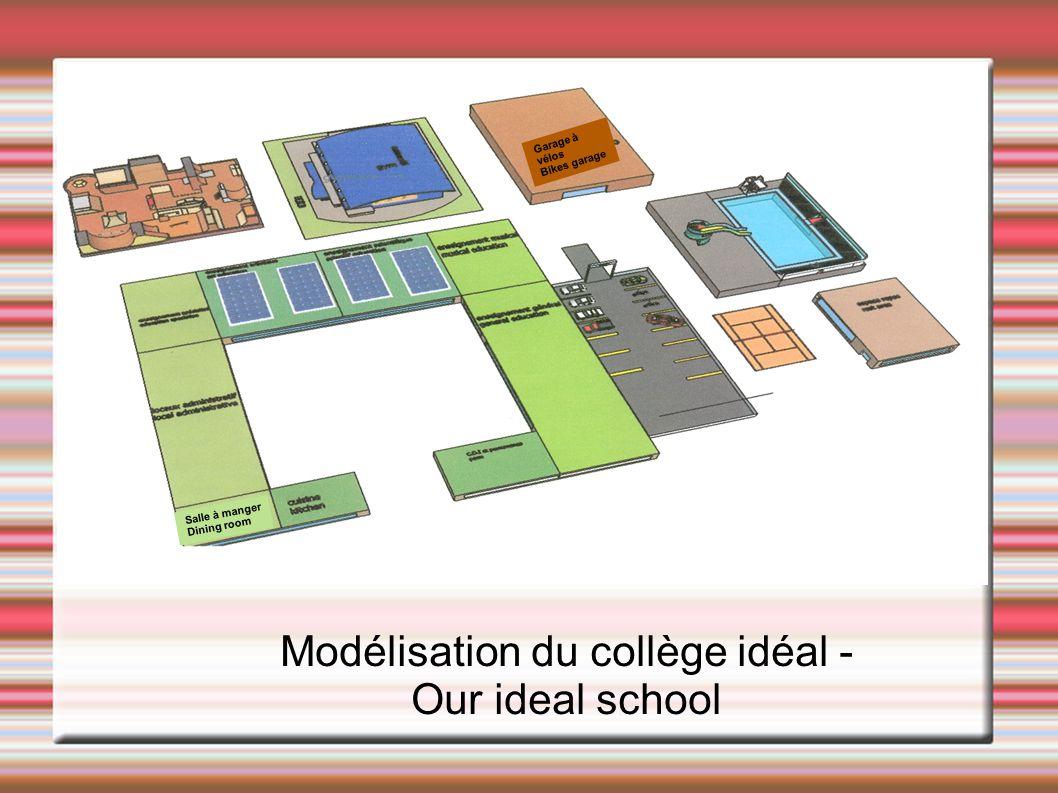 Modélisation du collège idéal -