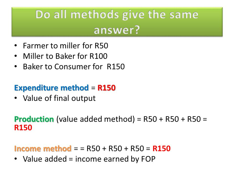 Do all methods give the same answer