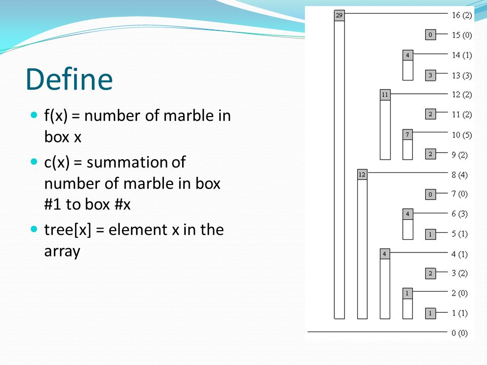 Define f(x) = number of marble in box x