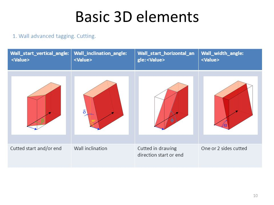 Basic 3D elements 1. Wall advanced tagging. Cutting.