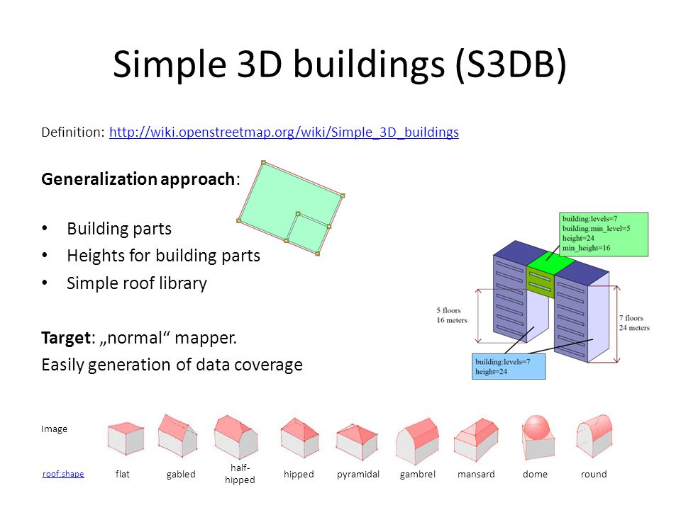 Simple 3D buildings (S3DB)