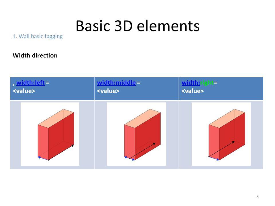 Basic 3D elements Width direction , width:left = <value>