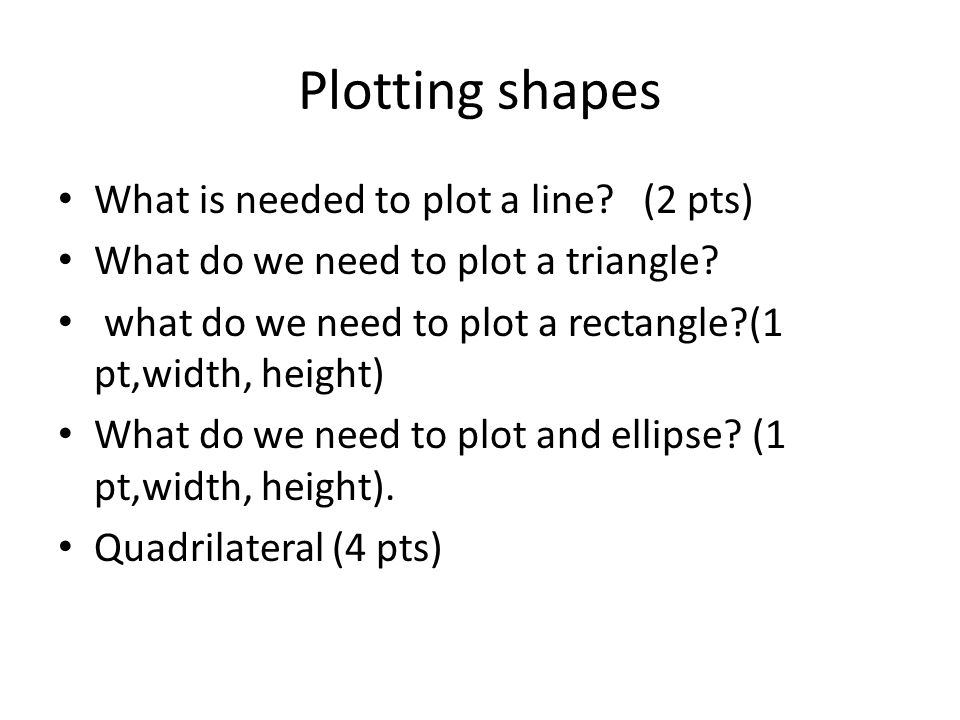 Plotting shapes What is needed to plot a line (2 pts)