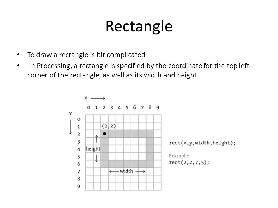 Rectangle To draw a rectangle is bit complicated