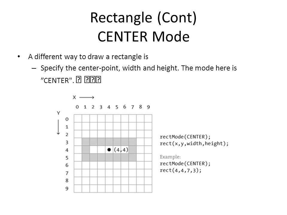 Rectangle (Cont) CENTER Mode