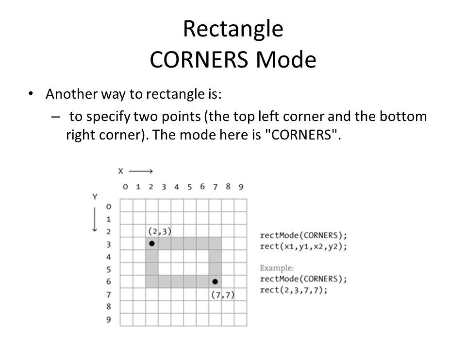 Rectangle CORNERS Mode