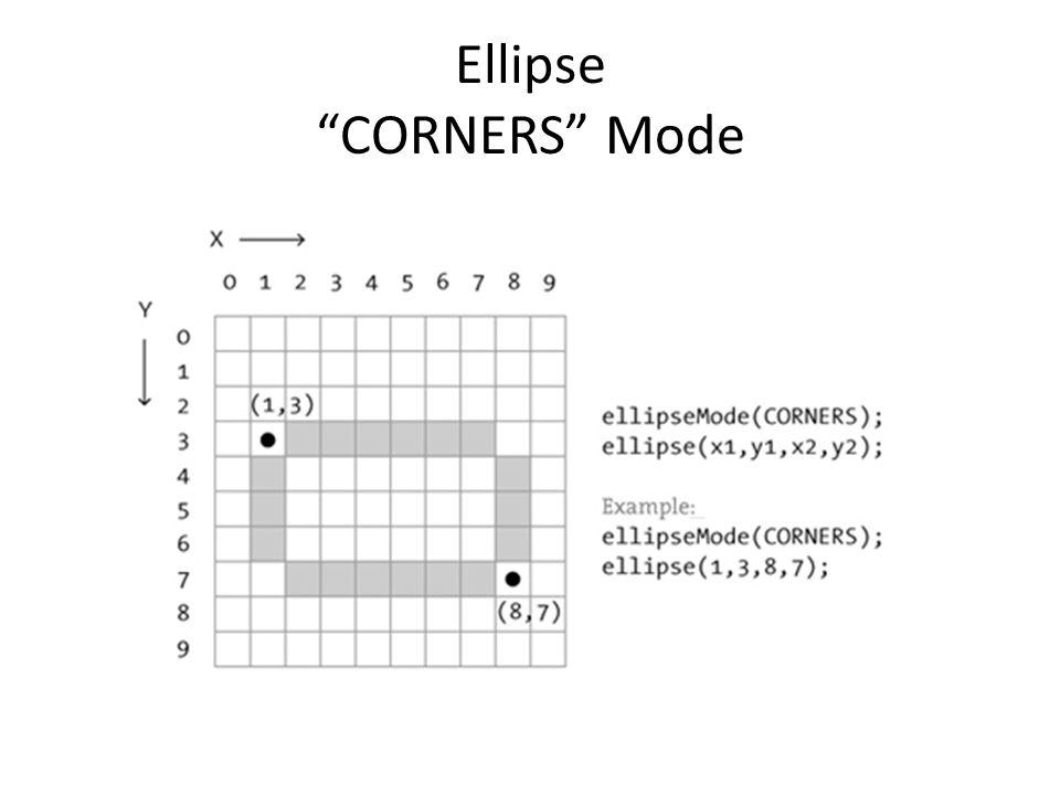 Ellipse CORNERS Mode