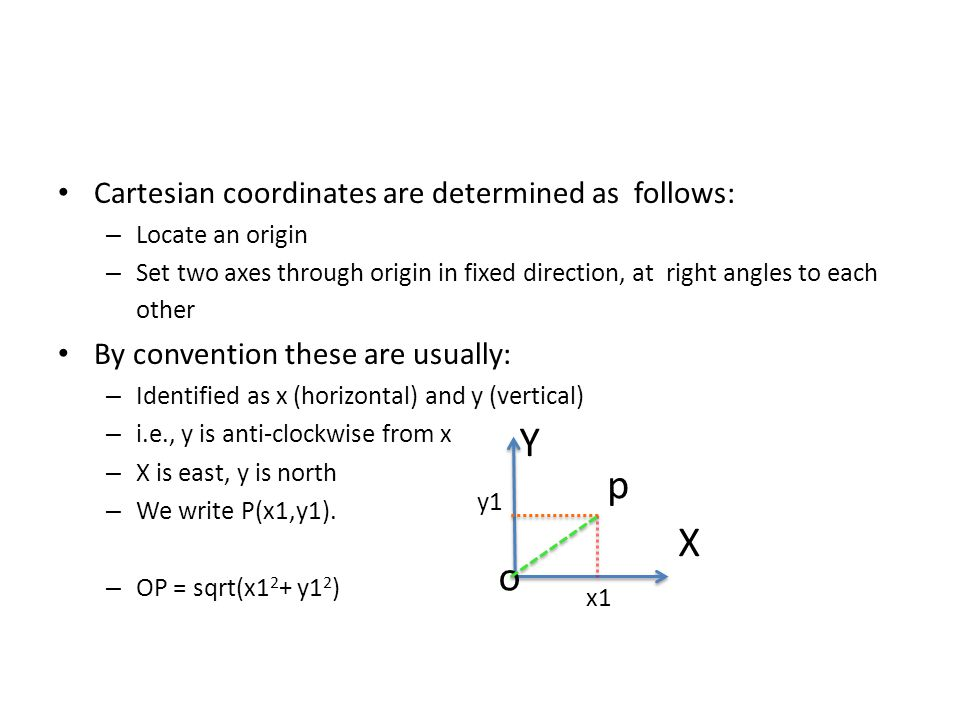 Y p X o Cartesian coordinates are determined as follows: