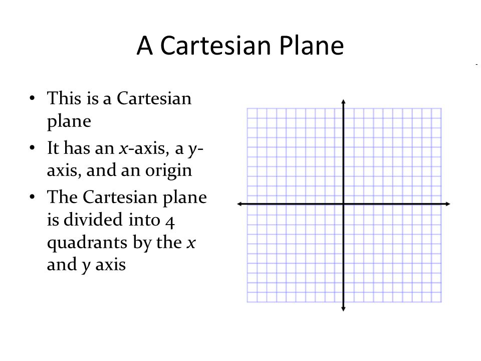 A Cartesian Plane This is a Cartesian plane