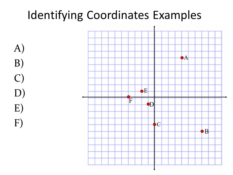 Identifying Coordinates Examples