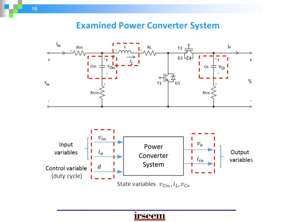 Examined Power Converter System