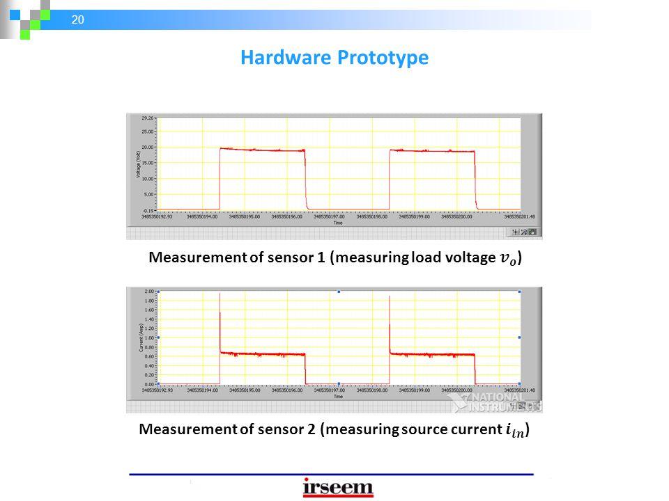 Hardware Prototype Measurement of sensor 1 (measuring load voltage 𝒗 𝒐 ) Measurement of sensor 2 (measuring source current 𝒊 𝒊𝒏 )