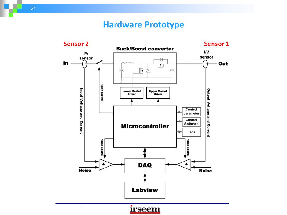Hardware Prototype Sensor 2 Sensor 1