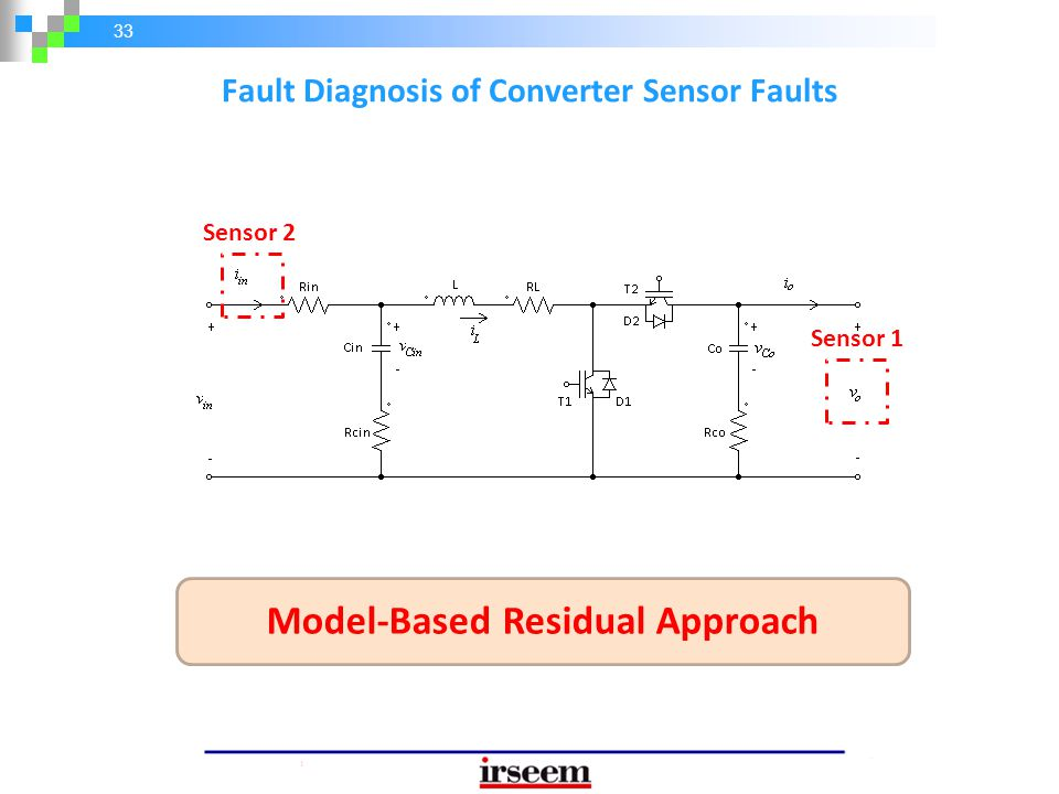 Model-Based Residual Approach
