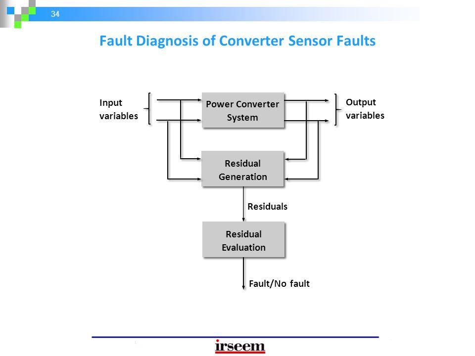 Fault Diagnosis of Converter Sensor Faults
