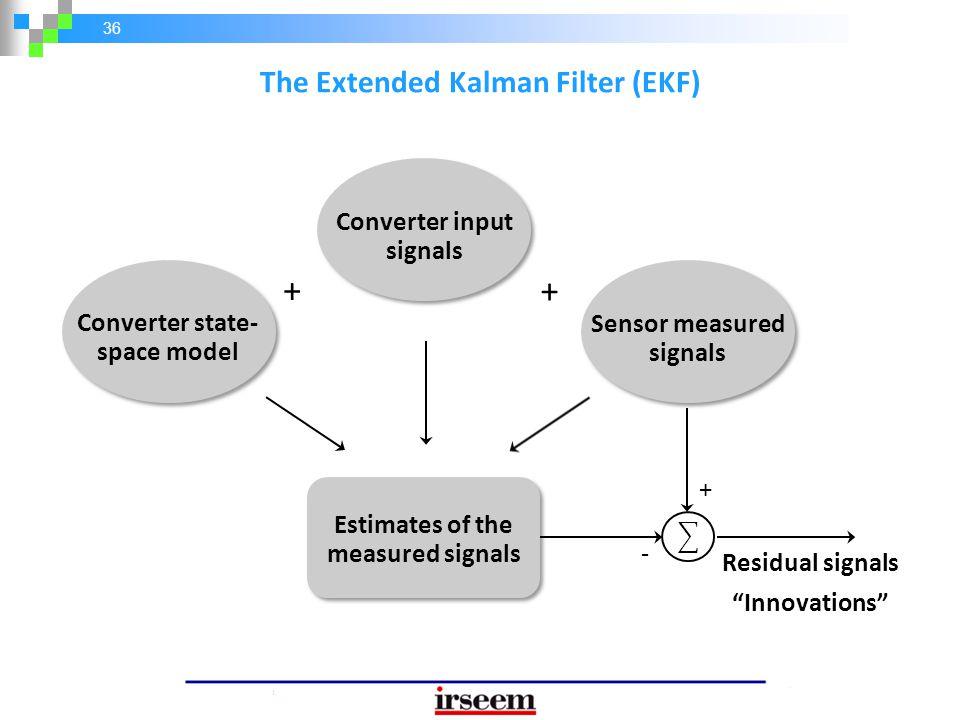 + + The Extended Kalman Filter (EKF) Converter input signals