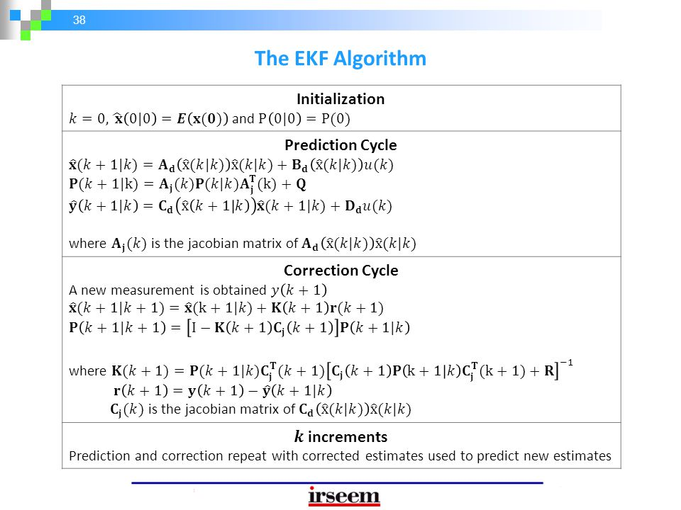 The EKF Algorithm Initialization Prediction Cycle Correction Cycle