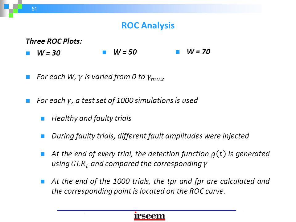 ROC Analysis Three ROC Plots: W = 30 W = 50 W = 70