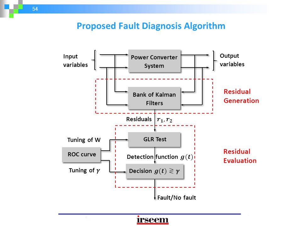 Proposed Fault Diagnosis Algorithm