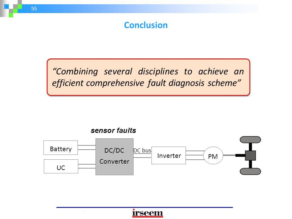Conclusion Combining several disciplines to achieve an efficient comprehensive fault diagnosis scheme