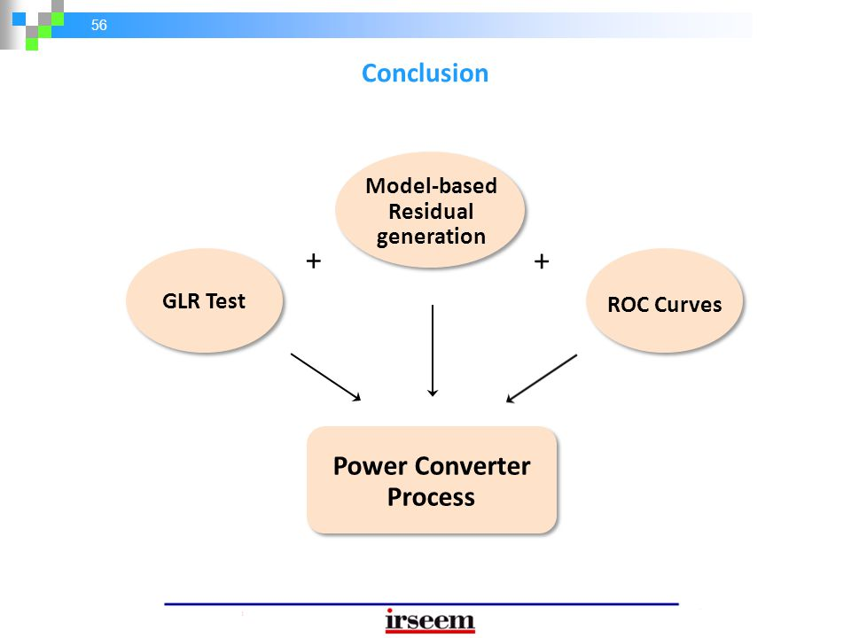 Model-based Residual generation Power Converter Process
