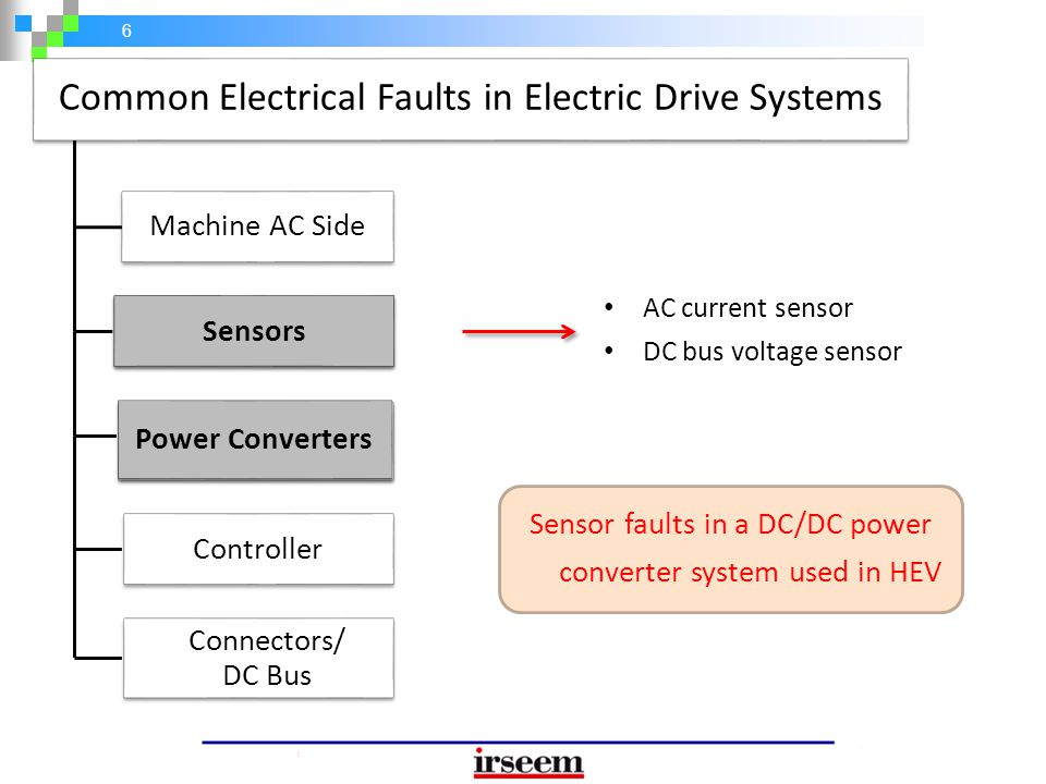 Common Electrical Faults in Electric Drive Systems