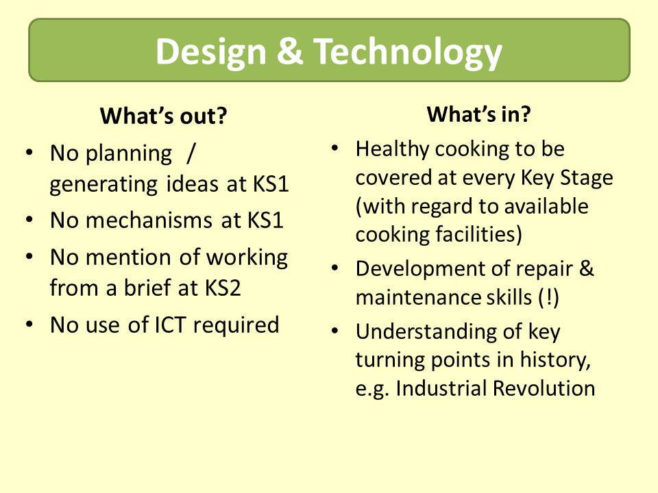 Design & Technology What's out No planning / generating ideas at KS1