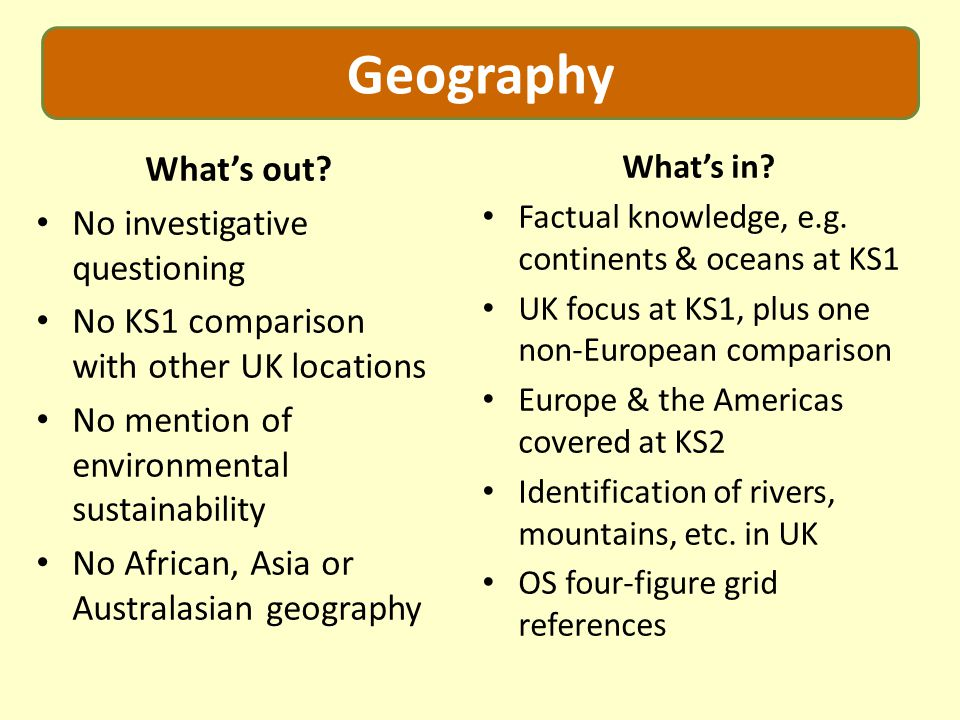 Geography What's out No investigative questioning