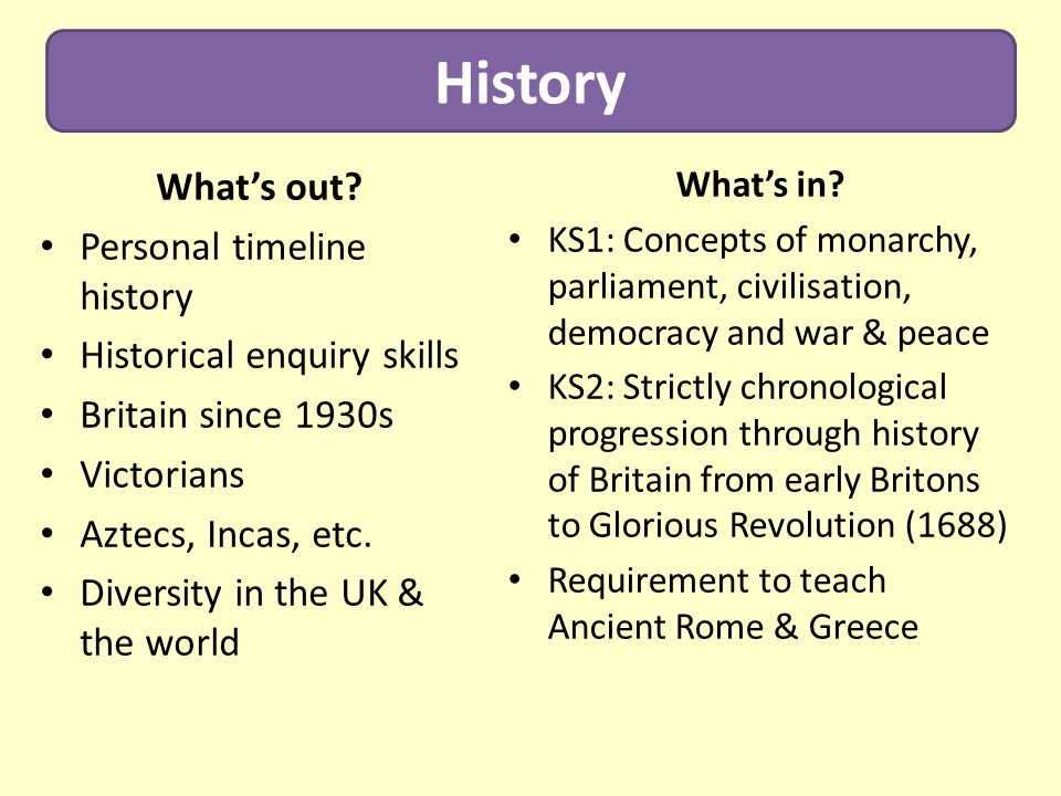 History What's out Personal timeline history