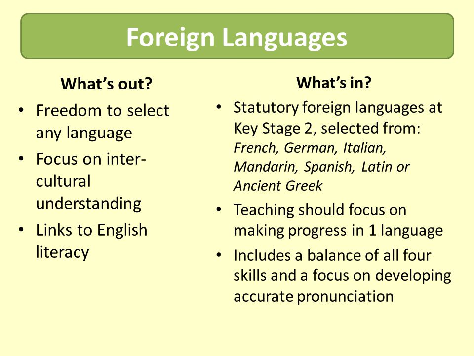 Foreign Languages What's out Freedom to select any language