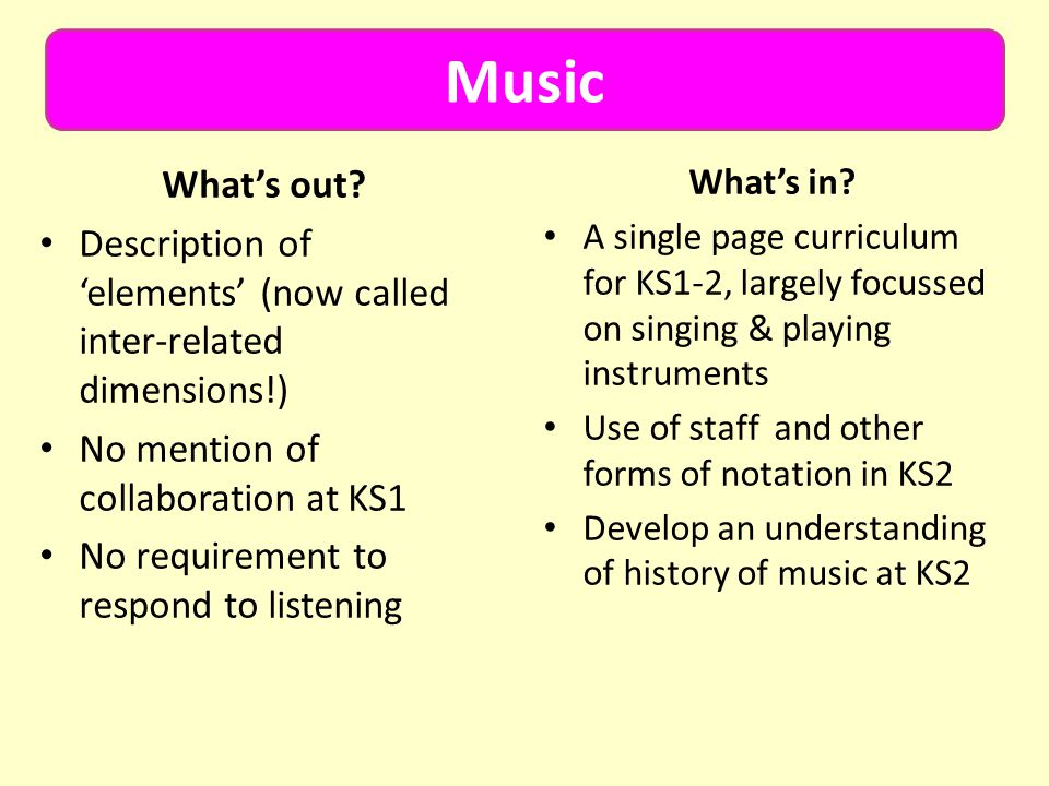 Music What's out Description of 'elements' (now called inter-related dimensions!) No mention of collaboration at KS1.