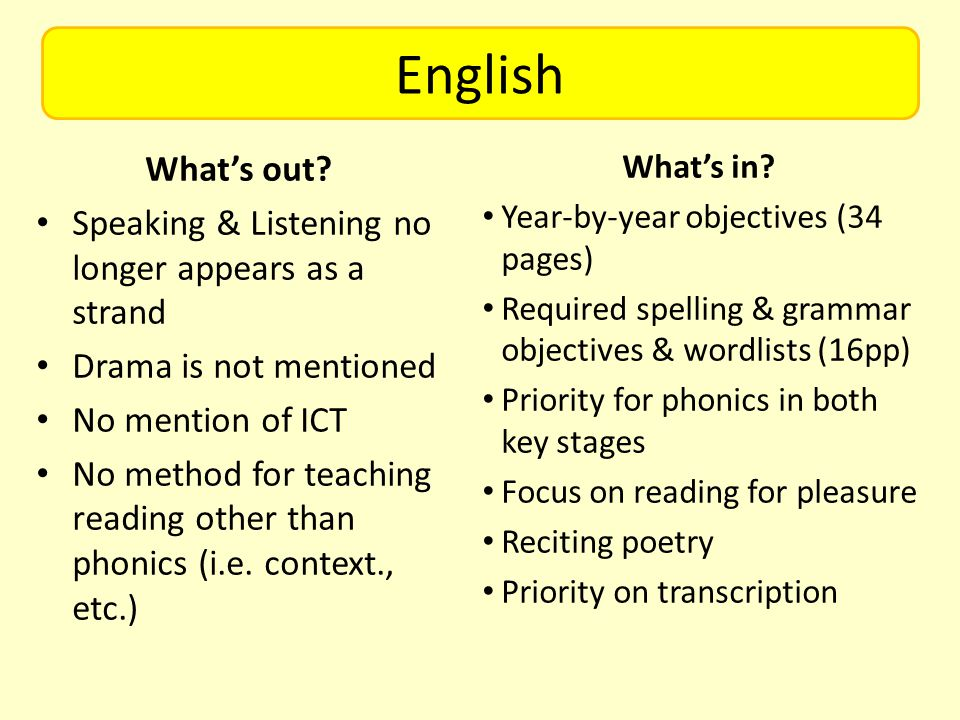 English What's out Speaking & Listening no longer appears as a strand