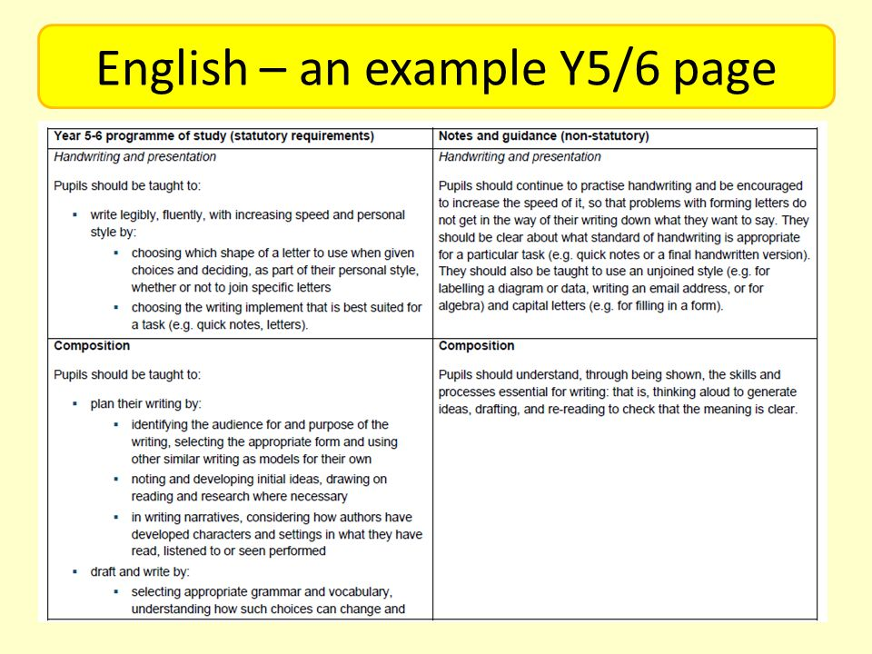 English – an example Y5/6 page