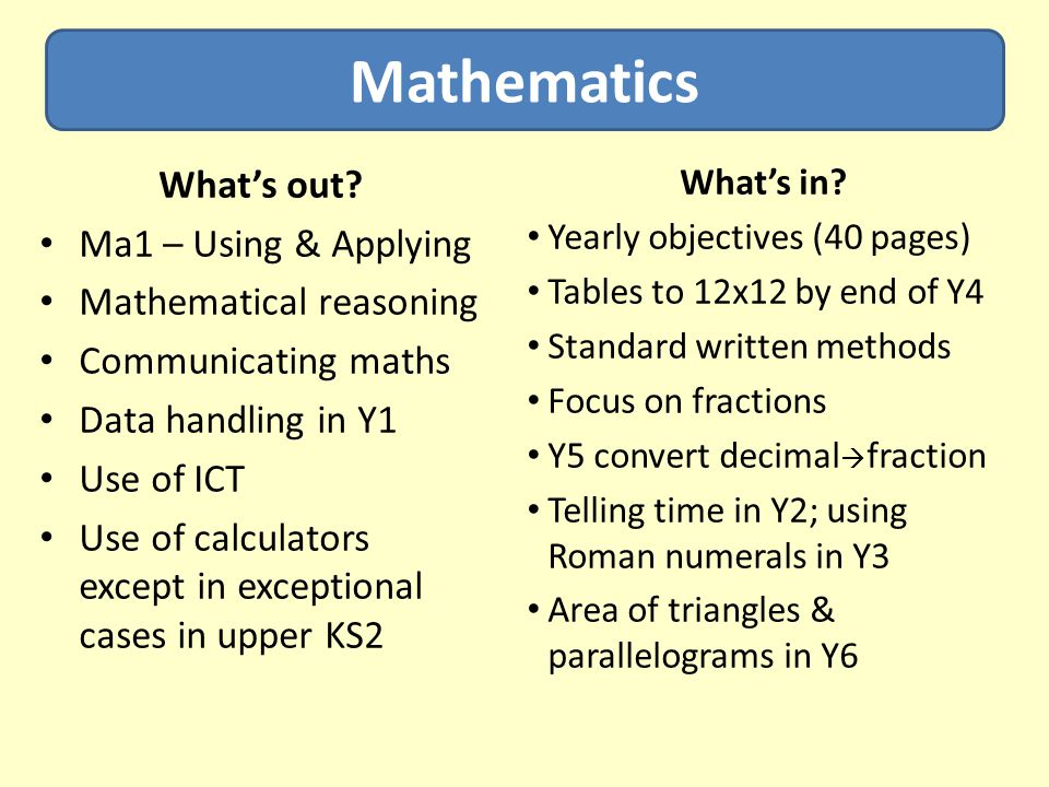 Mathematics What's out Ma1 – Using & Applying Mathematical reasoning
