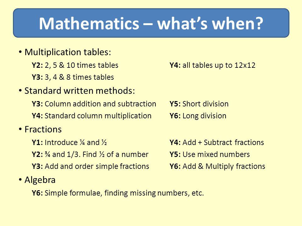 Mathematics – what's when