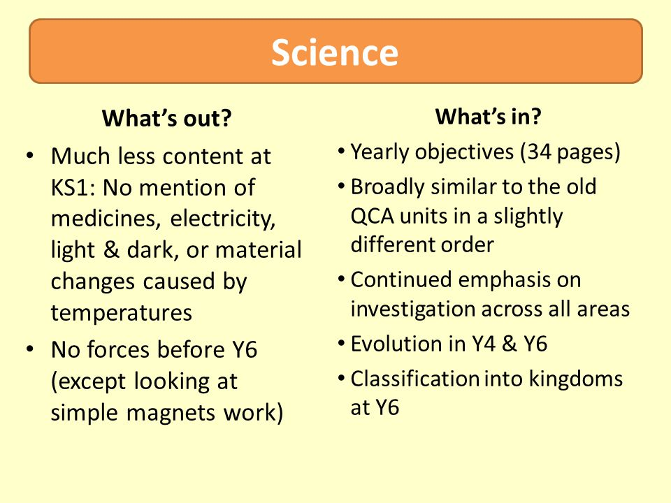 Science What's out Much less content at KS1: No mention of medicines, electricity, light & dark, or material changes caused by temperatures.