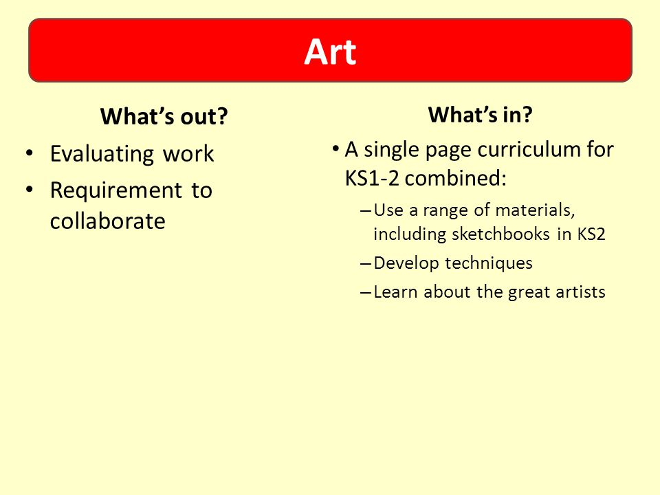 Art What's out Evaluating work Requirement to collaborate What's in