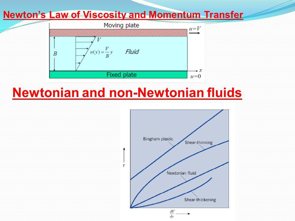 Newtonian and non-Newtonian fluids