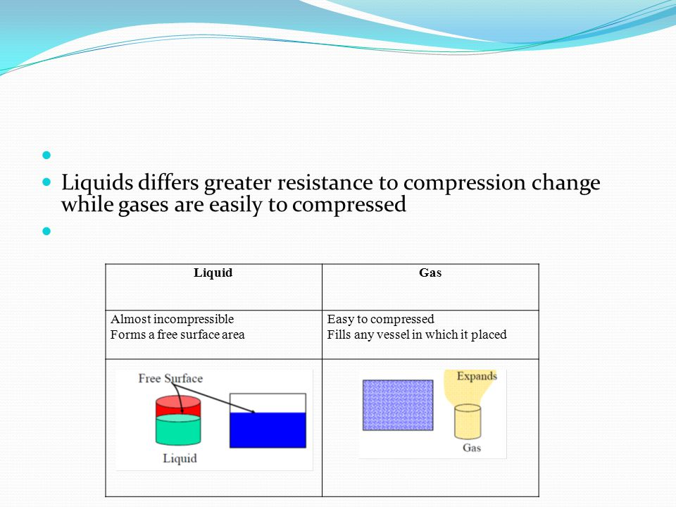 Liquids differs greater resistance to compression change while gases are easily to compressed. Liquid.