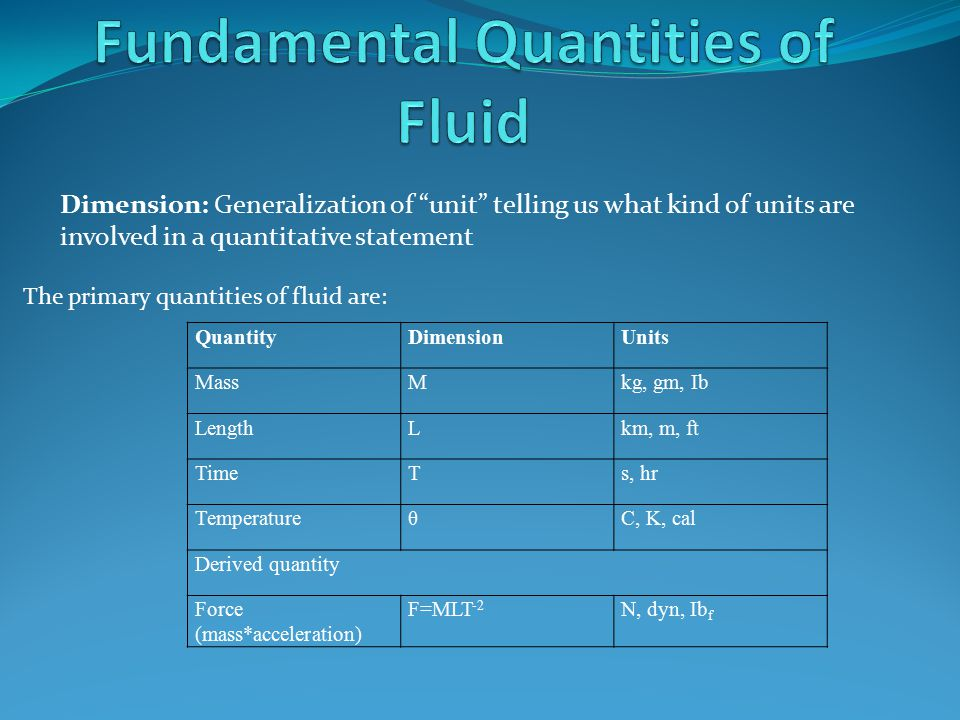 Fundamental Quantities of Fluid